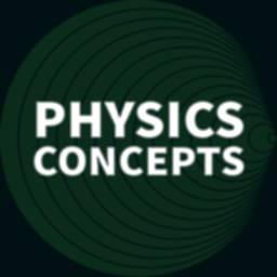 Image of Physics Problems & Solutions