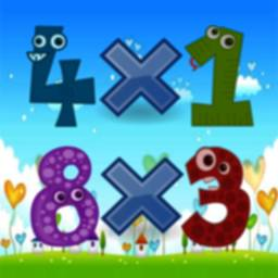 Image of Multiplication games