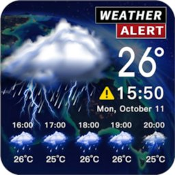 Image of Weather Forecast