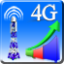 Download 3G to 4G Converter-Prank for Android phone