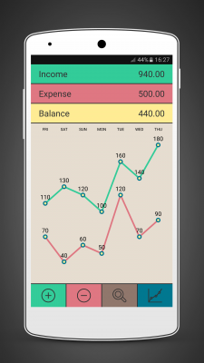 Andronizer - Shopping List, Wallet and Currency screenshot 2