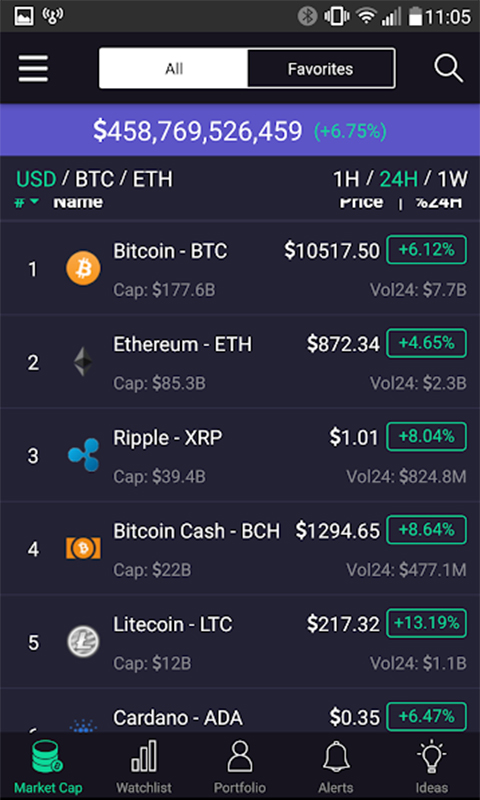 Upcoin screenshot 1