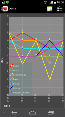 Mood Barometer screenshot 2